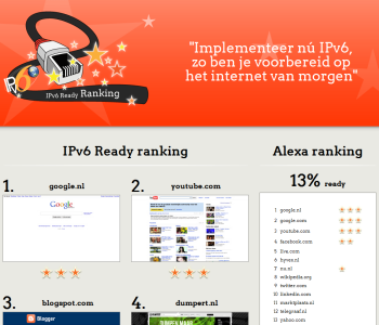 Screenshot IPv6Ready.nl